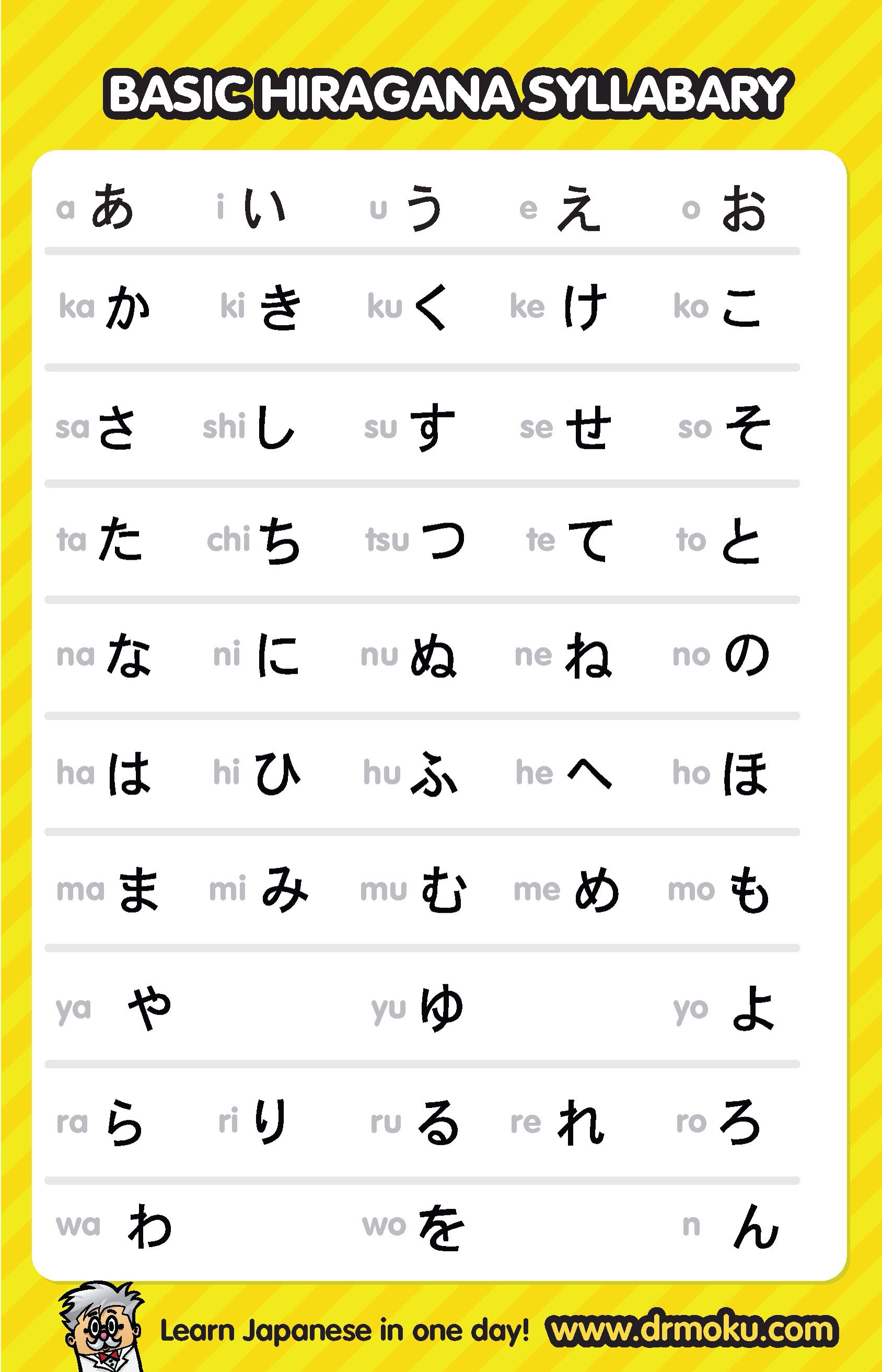 How To Become A Better Singer | Hiragana, Japanese words ...