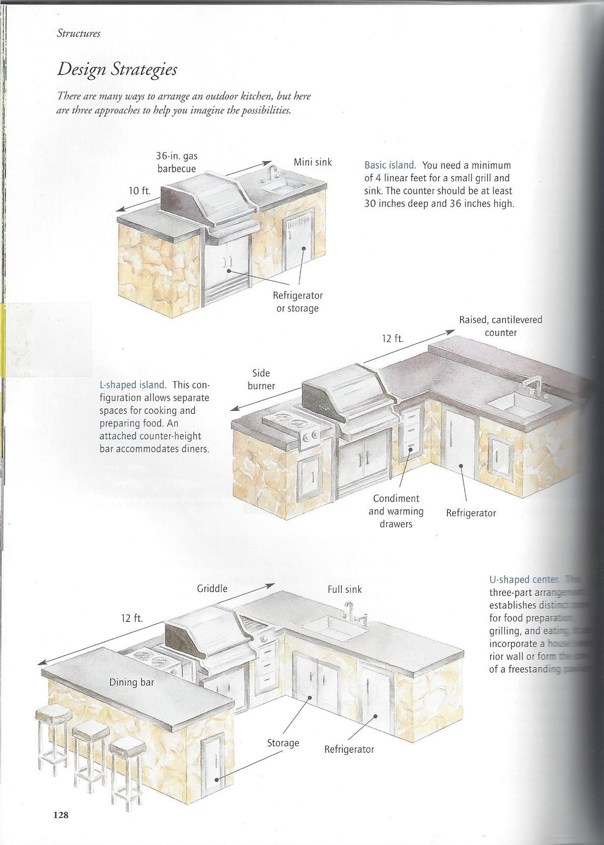 10 X 12 Kitchen Layout | Outdoor Kitchen Design Plans & Ideas ...