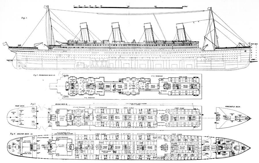 Inquiry Into The Loss Of The Titanic Cross Sections Of The