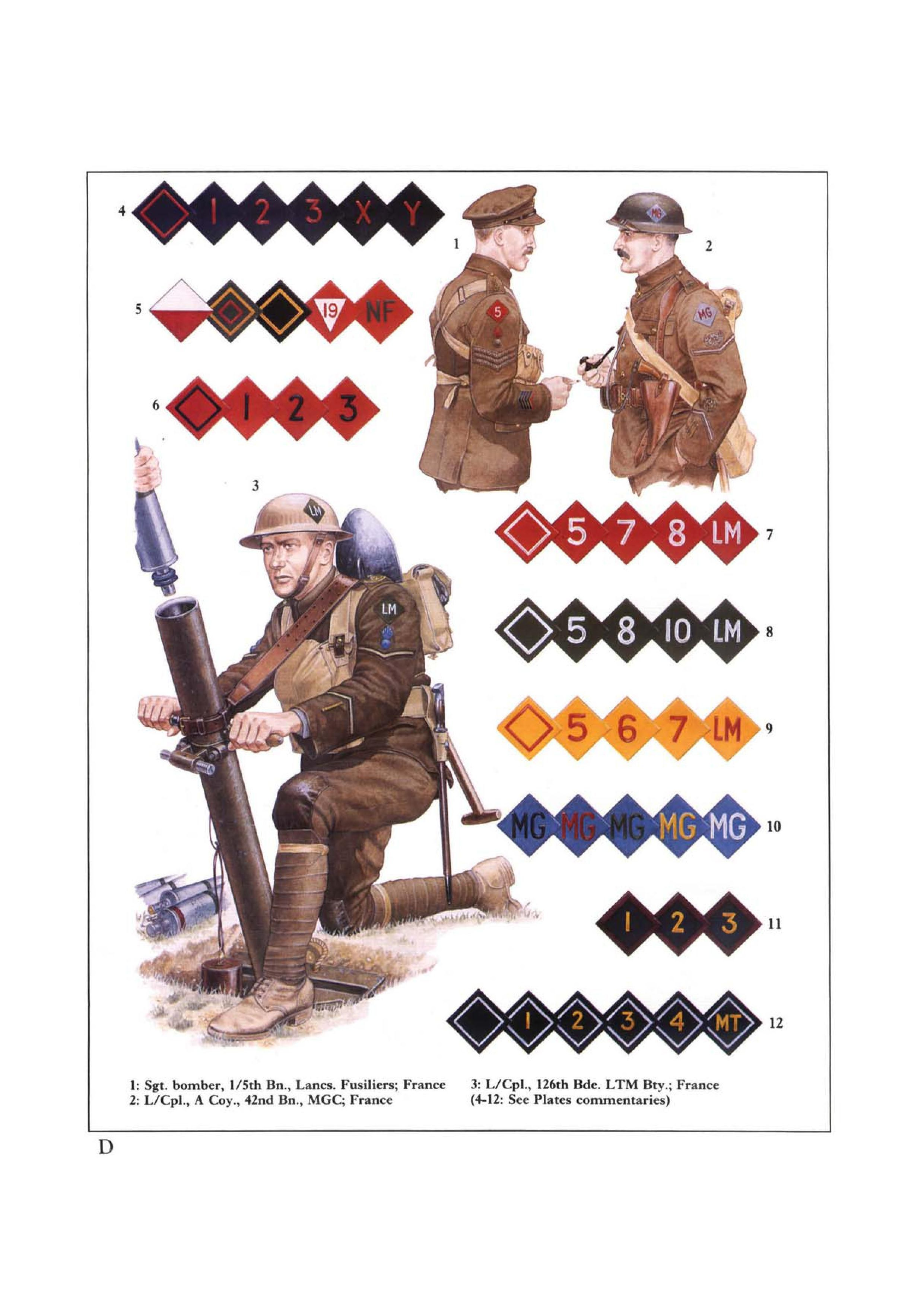 Pin On Mike Chappell British Uniforms In Ww1