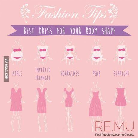 Tipo de vestido