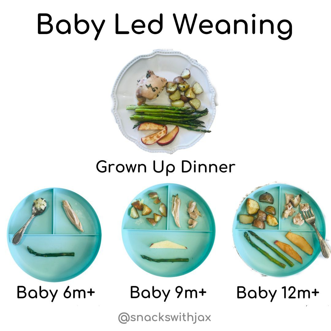 1 Raising Kids activities spring trend in 2020 Baby led
