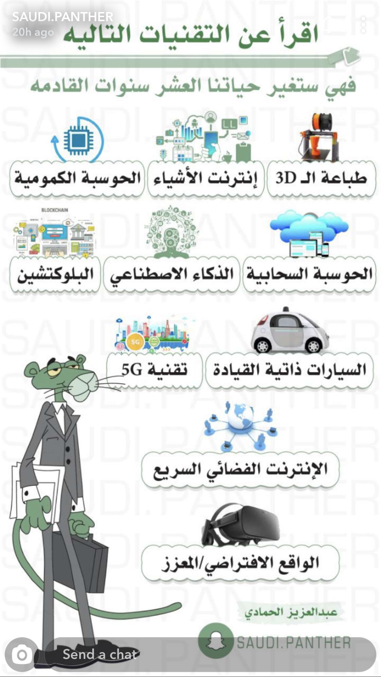 Pin By Wafaa Abass On Snap Learning Websites Computer Learning Learning Apps