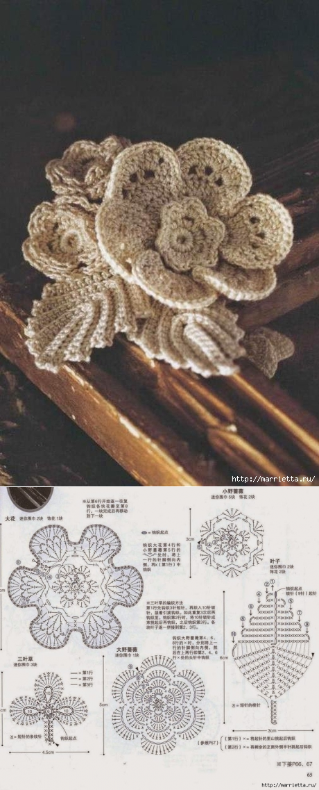 варианты узоров ирл розочки ирландское кружево цветок крючком