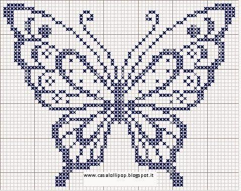 Photo of Cross Stitch