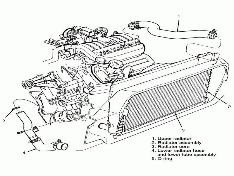 97 Taurus Leaking Coolant In Front Of Passenger Tire While Sitting Taurus Radiators Diagram
