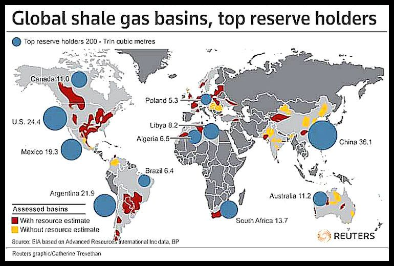 Shall Libya Develop Its Unconventional Gas Reserves Some Preliminary Considerations Shale Gas Shale Libya