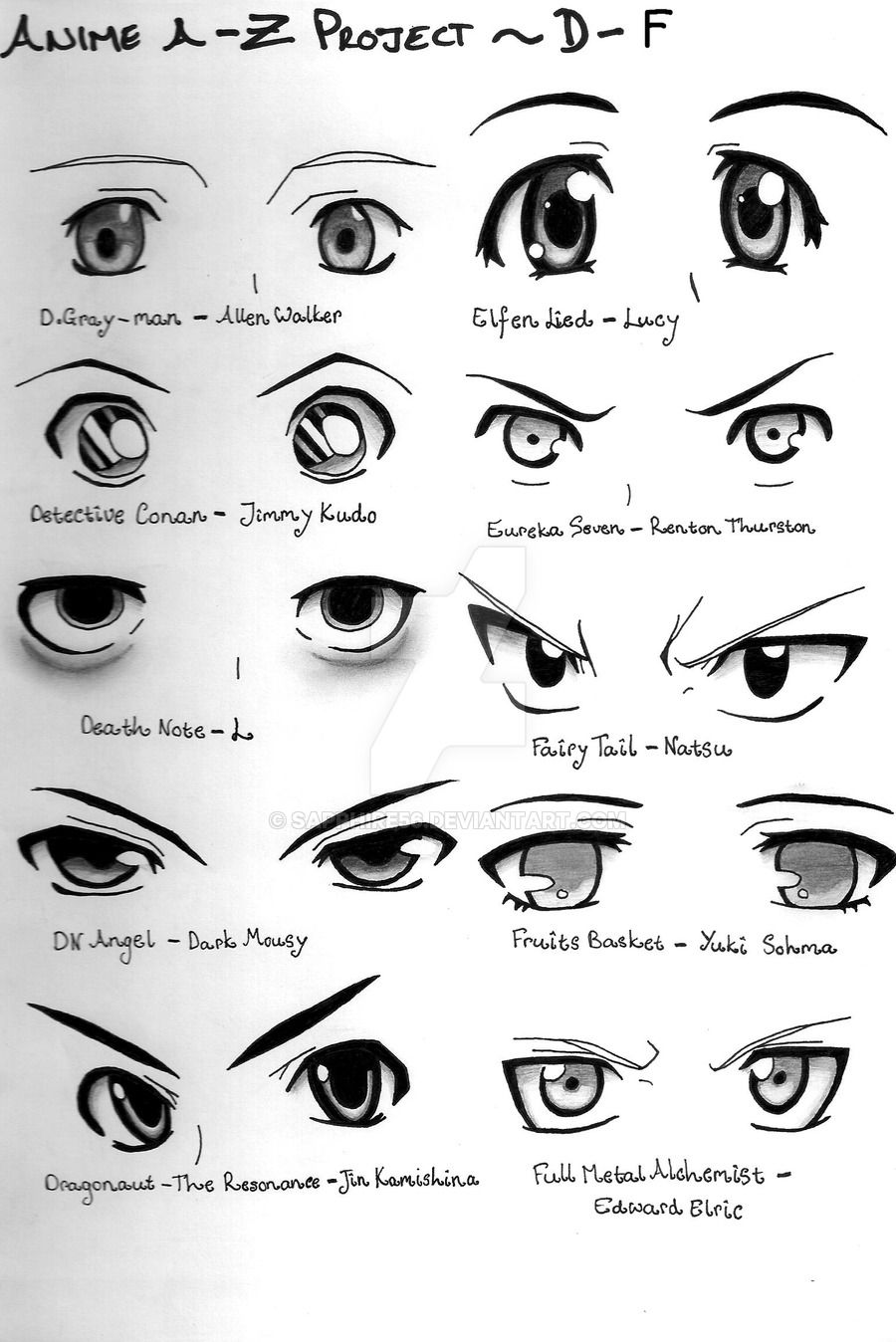 Pin By Claudine Michel On Cartoons In 2019 Anime Eyes Anime Drawings