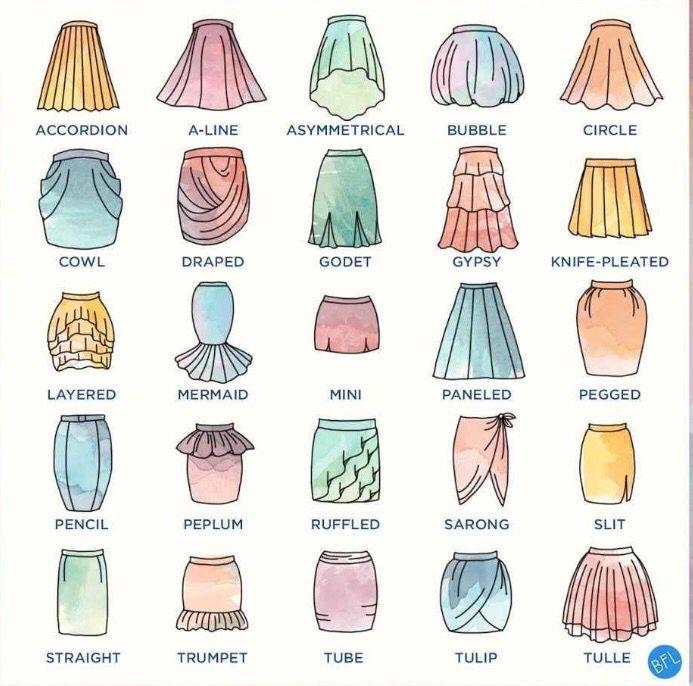 Pin von Lauren 🎀 Powell auf Info   Pinterest   Kleidung nähen ...