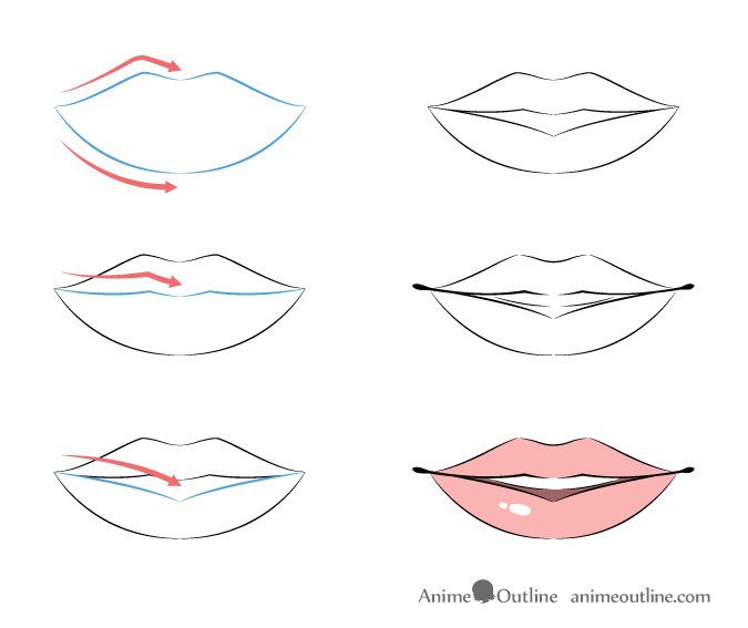 How To Draw Anime Lips Tutorial Animeoutline Anime Lips Anime Drawings Lips Drawing