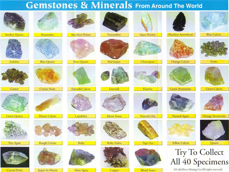 gem identification images gemstones and