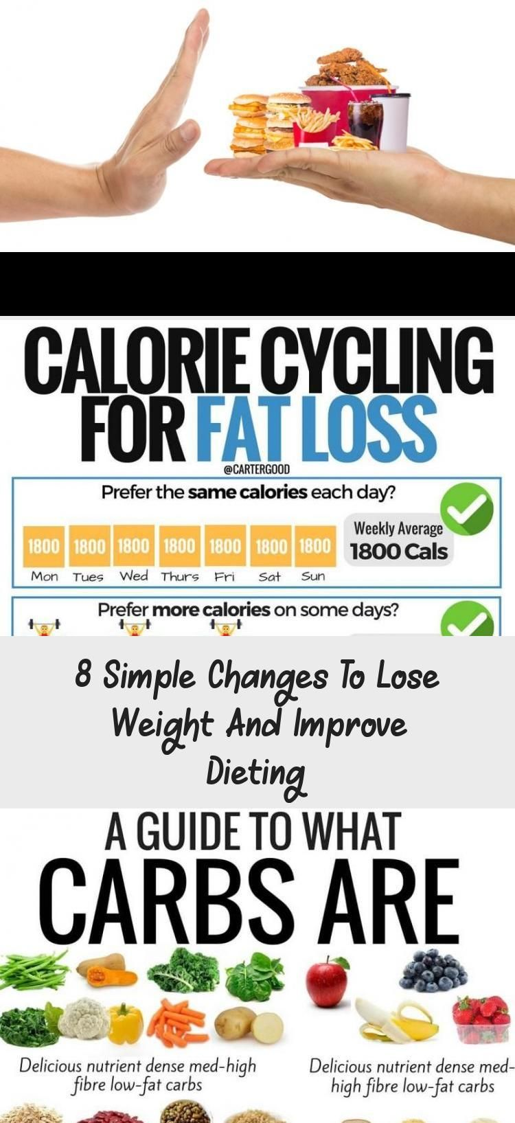 Pin on Plans To Lose Weight
