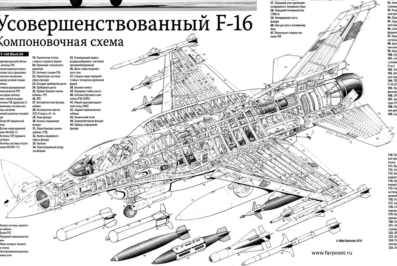 Blackbird Cutaway Aviation Mil Us Aircraft