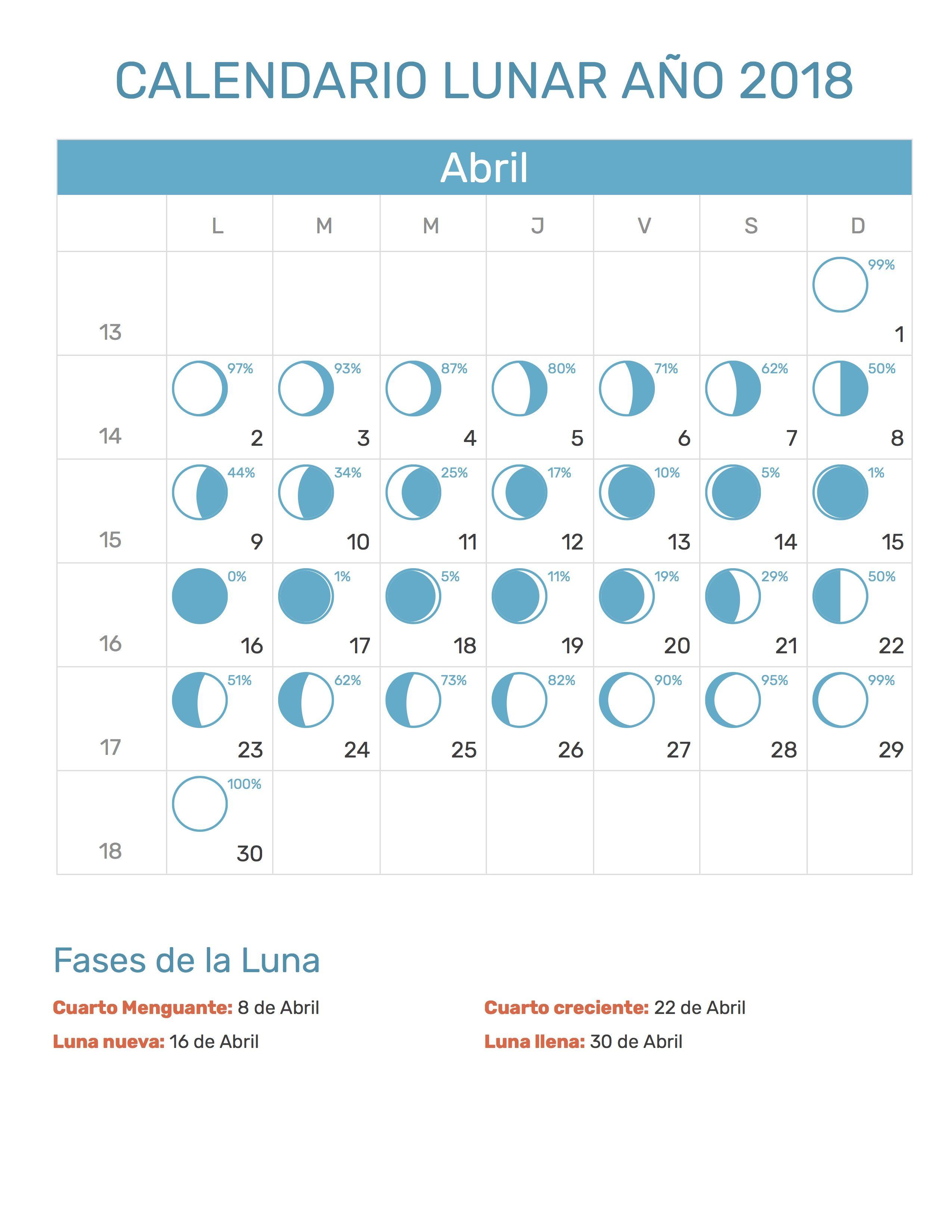 Calendario lunar del mes de abril ao 2018 con fases de las luna calendario lunar del mes de abril ao 2018 con fases de las luna correspondiente versin fandeluxe Images