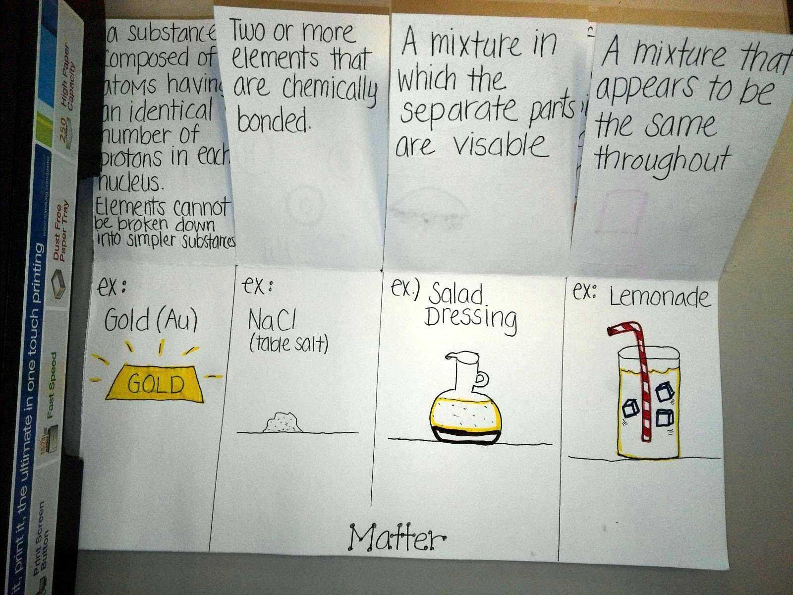 Mixture And Pure Substance Foldable