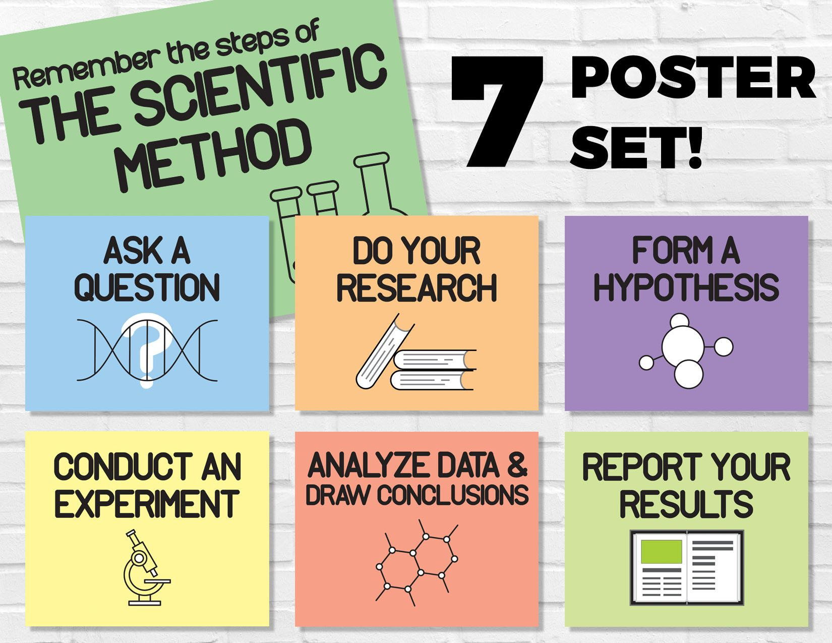 Printable Classroom Signs Scientific Method Posters