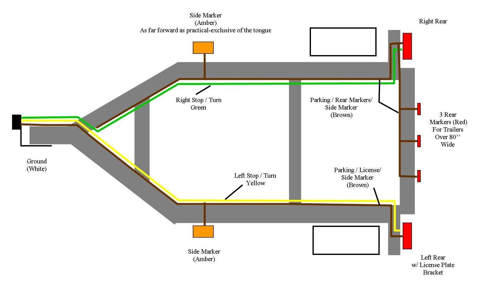 Wiring Diagram For Trailer Light Bookingritzcarlton Info Trailer Light Wiring Utility Trailer Trailer Wiring Diagram