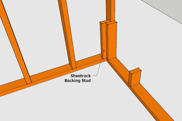 Basement Framing How To Frame Your Unfinished Basement Framing A Basement Framing Basement Walls Unfinished Basement