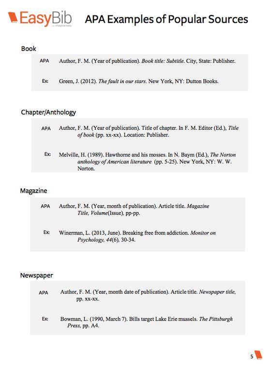 Apa Citing Sources Examples Apa Citation Apa Essay Format Apa Essay Apa Format Example