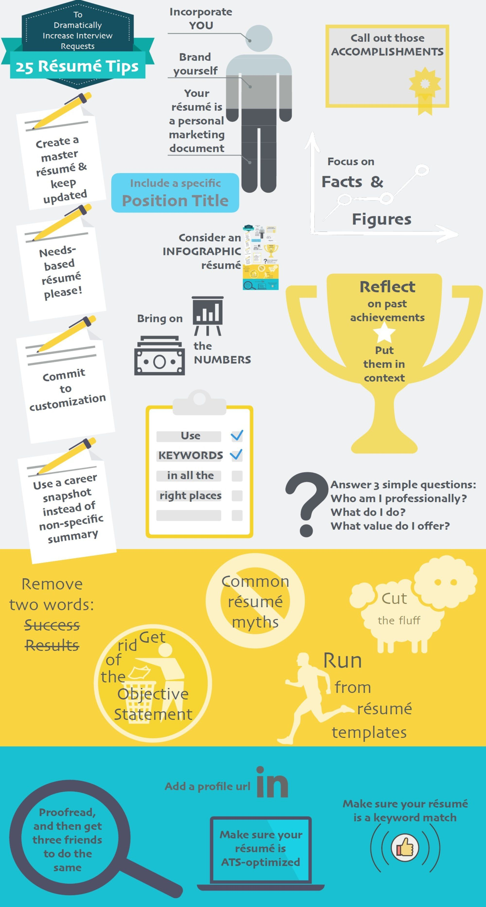 infographic 25 resume tips to dramatically increase interviews