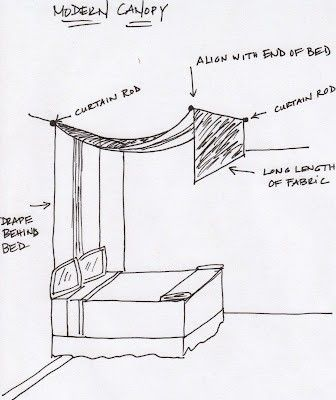 How to Create Your Own Bed Canopy