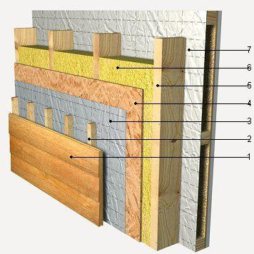 Composition du KitMaisonBois  murs du0027ossature, charpente - poutre pour mur porteur