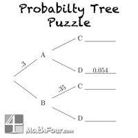 probability tree diagrams as puzzles math teacher stuff and teacher. Black Bedroom Furniture Sets. Home Design Ideas