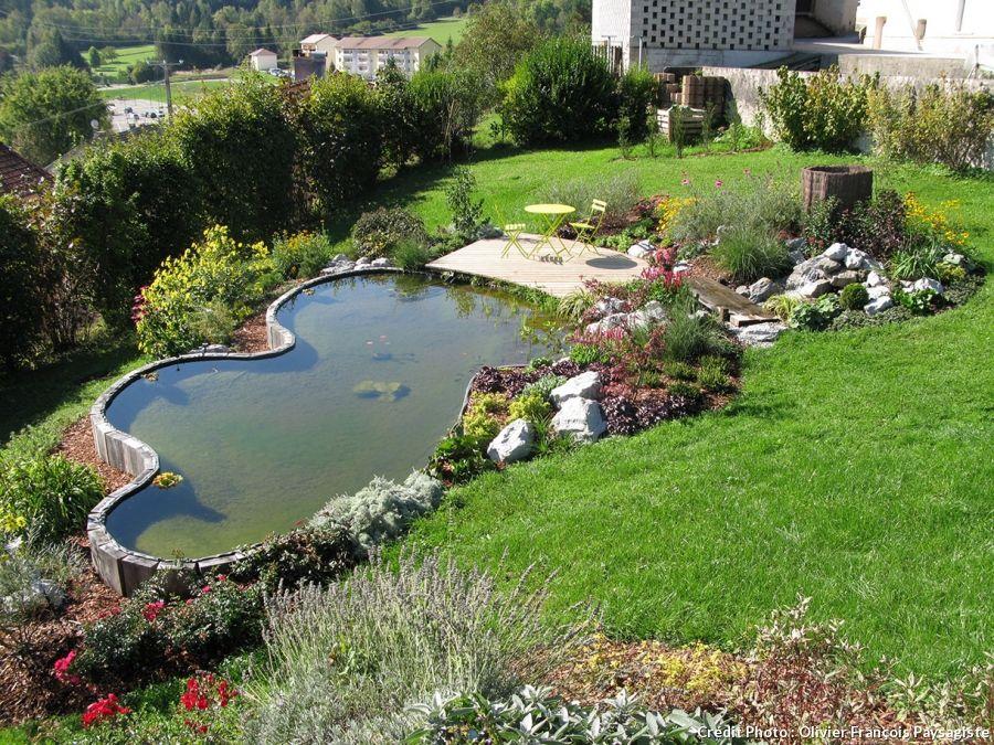 Pas-à-pas: créer un bassin sur un terrain en pente | Pinterest ...