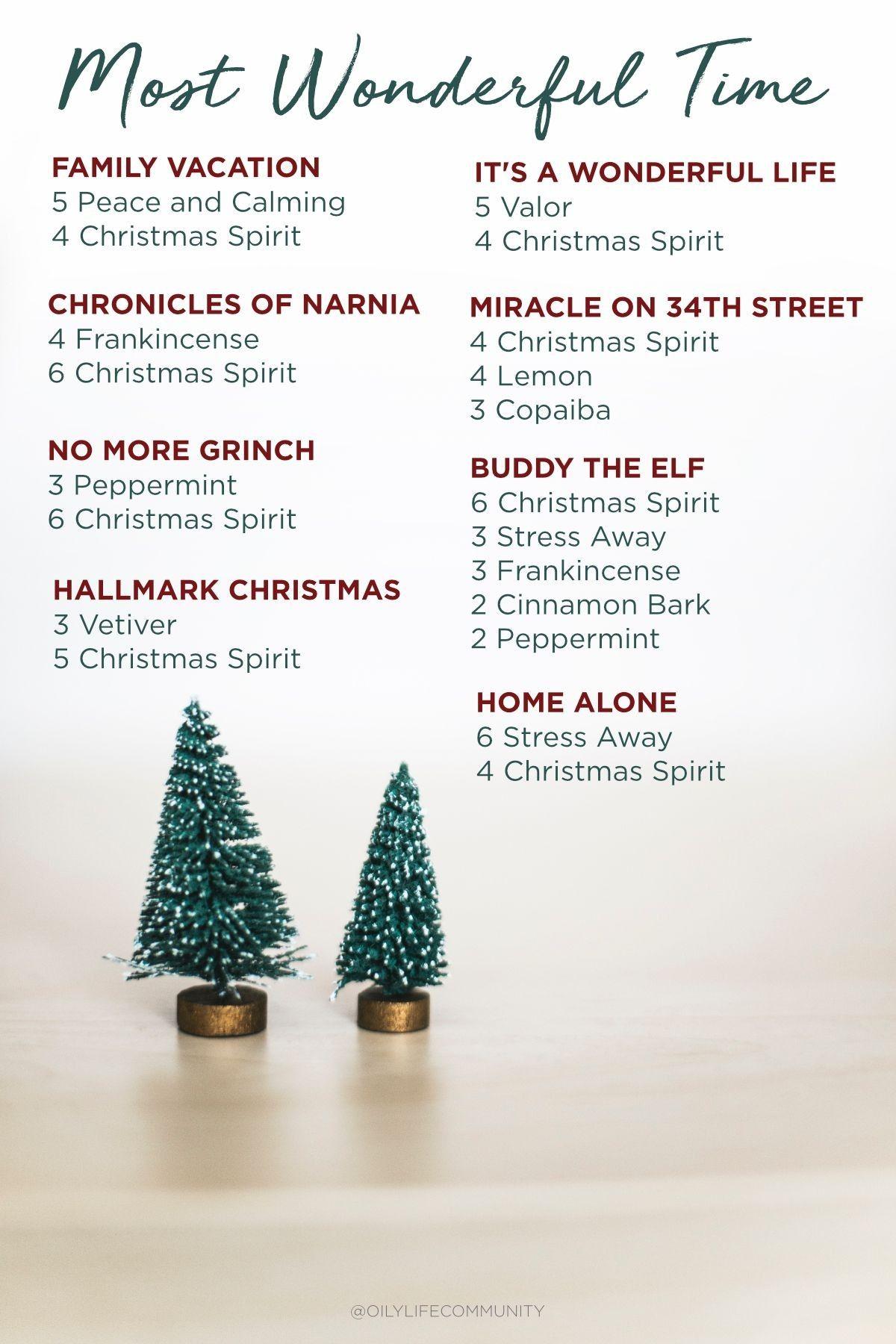 Christmas Diffuser Blends Christmas Diffuser Blends Christmas Spirit Essential Oil Living Oils Recipes