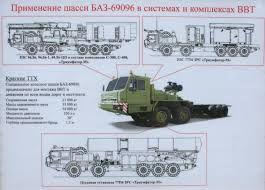 Resultado de imagen para misil s-500