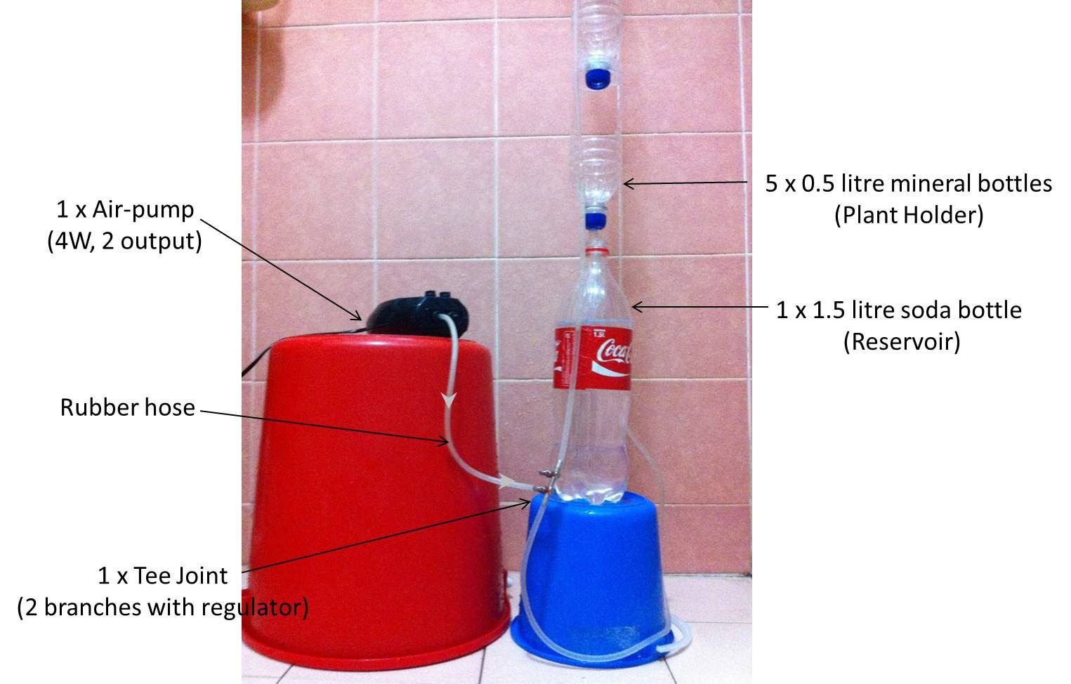 Pin by Lim San on Funz Experiment Bottle, Soda bottles