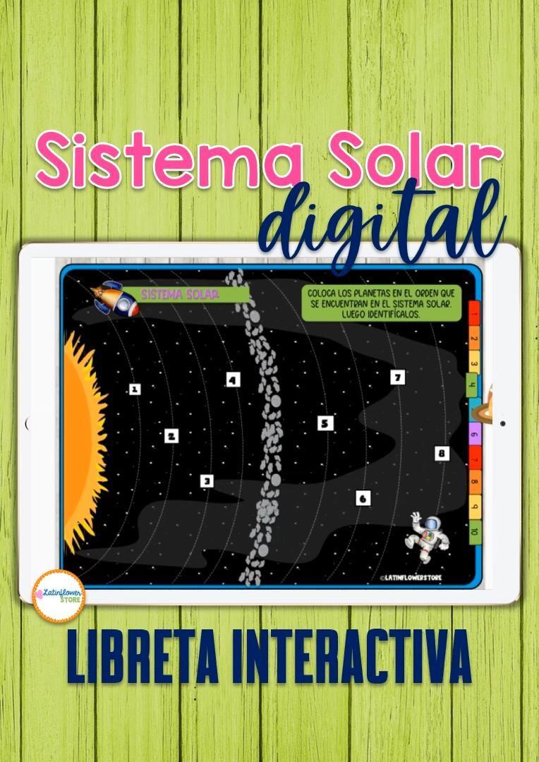 Sistema Solar Actividad Video Science Classroom Interactive Science Notebook Interactive Notebooks