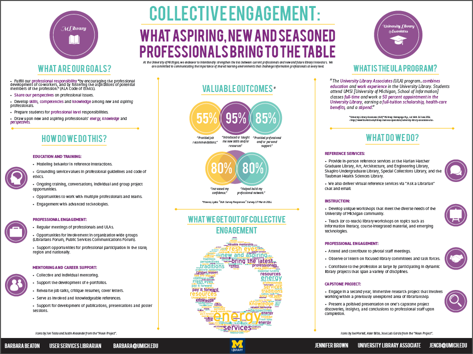 Collective engagement poster fonts colors and shapes free powerpoint research poster templates genigraphics toneelgroepblik Image collections