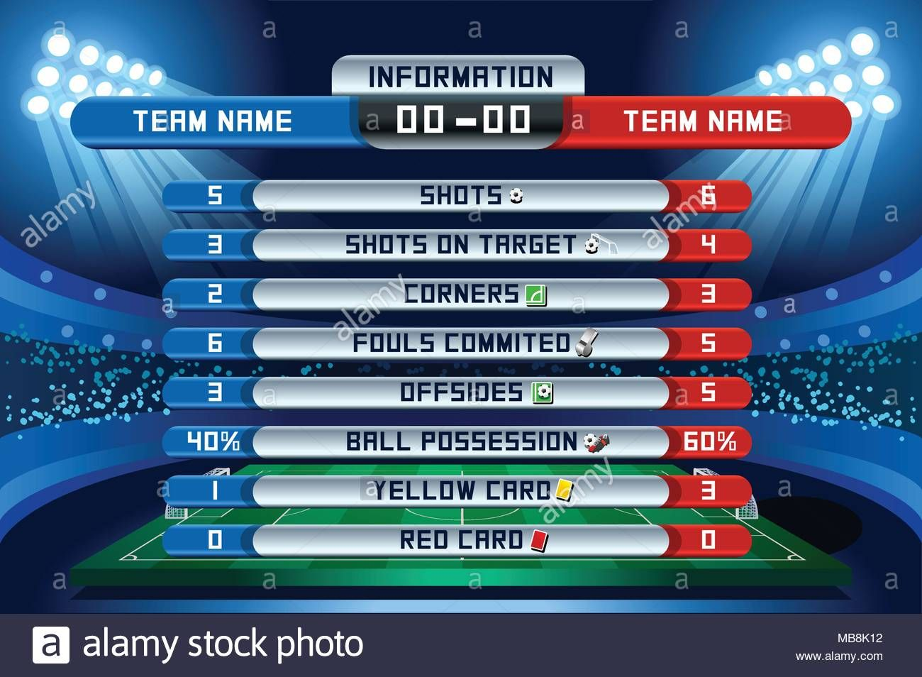 Image Result For Football In Game Stats Football Score Football Football Scoreboard