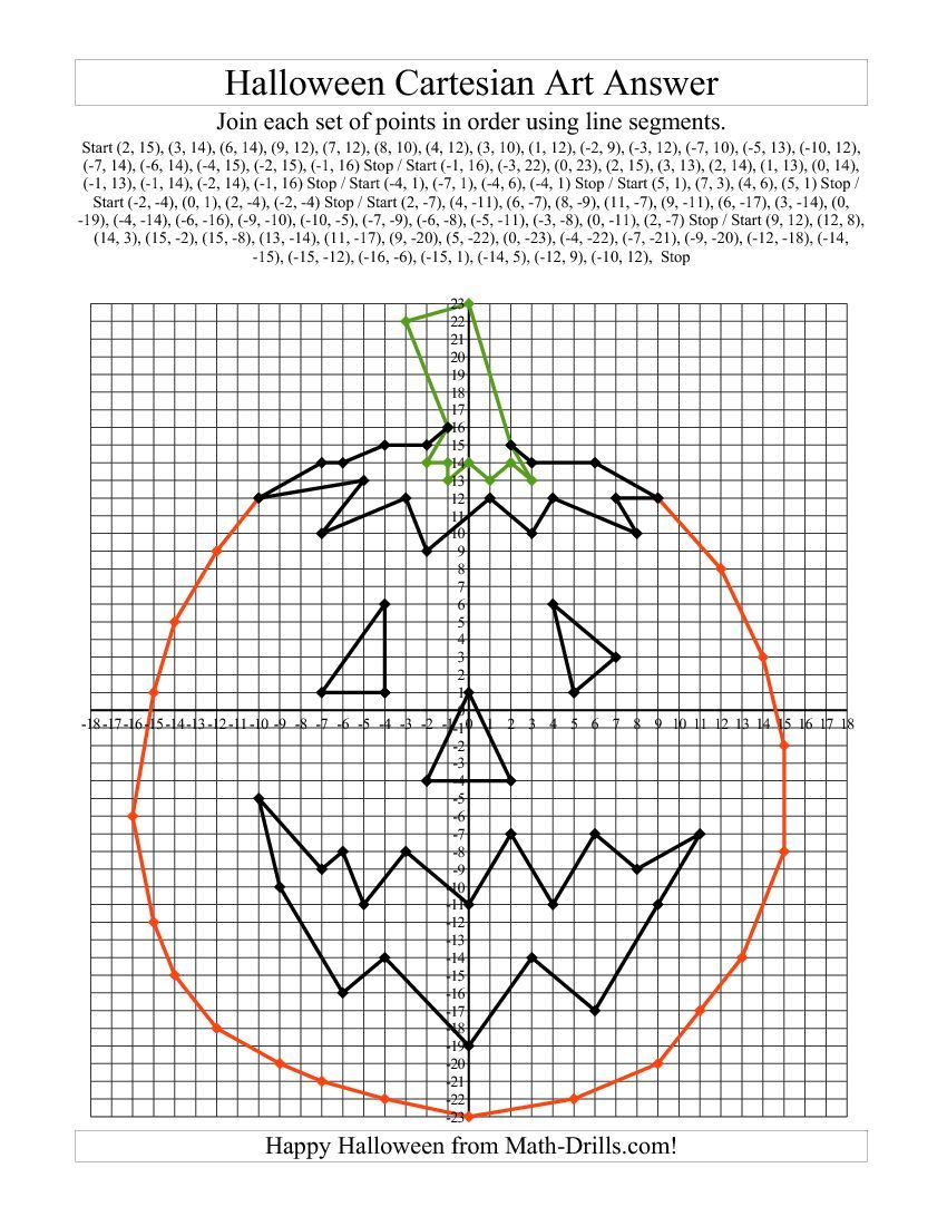 halloween cartesian art  To print the Cartesian Art Halloween  printable worksheets, multiplication, education, and free worksheets Coordinate Art Worksheets 2 1100 x 850