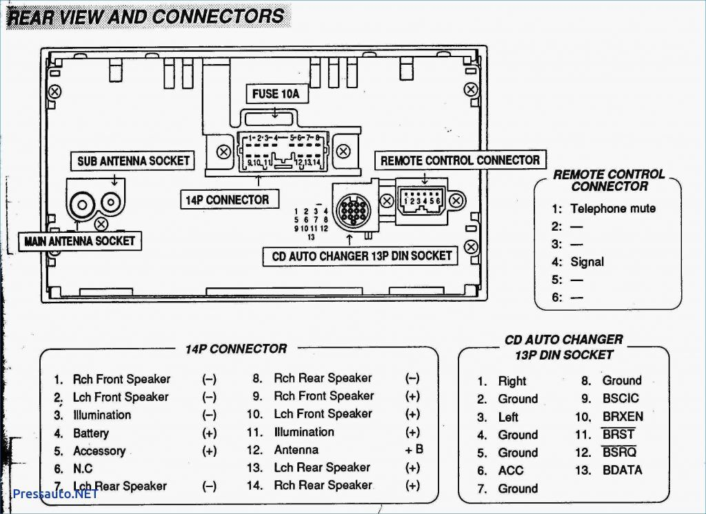 Credit Image Http Pickenscountymedicalcenter Com Mitsubishi Cars Mitsubishi Electric Car Electrical Wiring Diagram