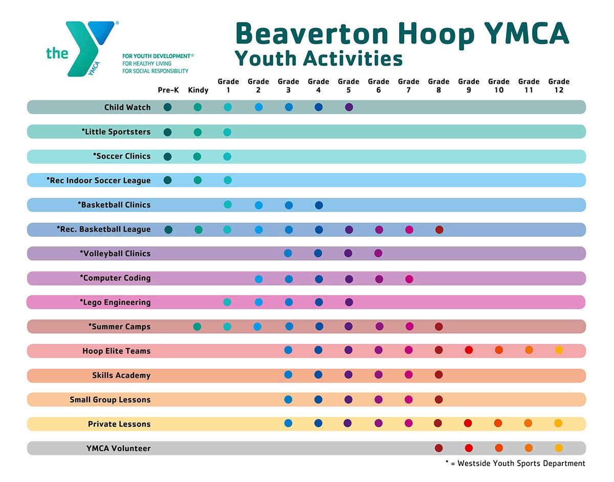 Brittany Pursinger S Portfolio Ymca Poster Desgins Ymca Basketball Clinics Youth Sports