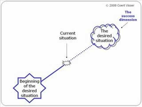 Solution-Focused Steps to Progress, Coert Visser