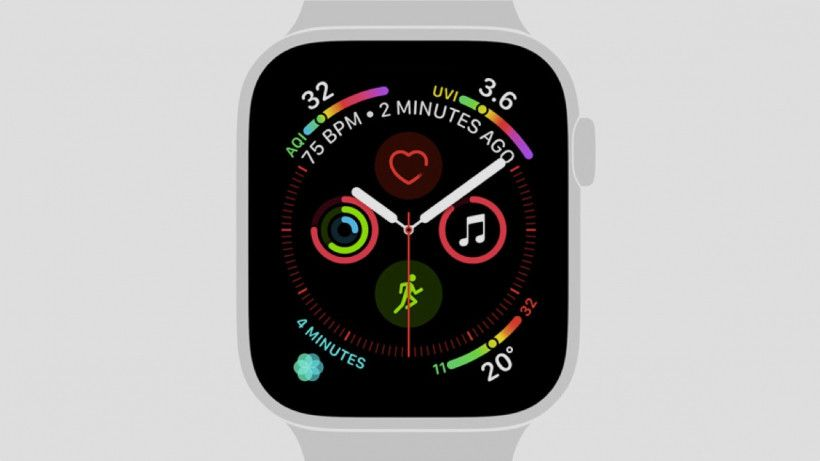 The 14 best Apple Watch faces for your smartwatch Apple