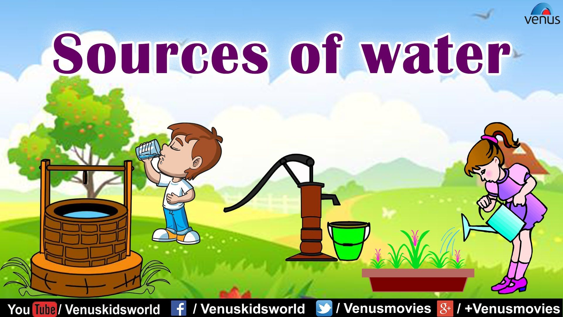Sources Of Water Water Sources Letter Template Word Nursery Rhymes [ 1080 x 1920 Pixel ]