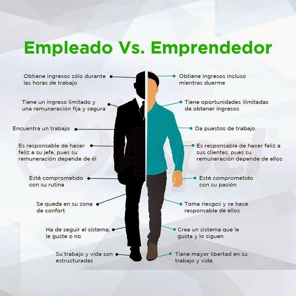 #Emprendedor vs. #Empleado