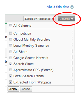 A nice refresher if you use AdWords as a keyword research tool.