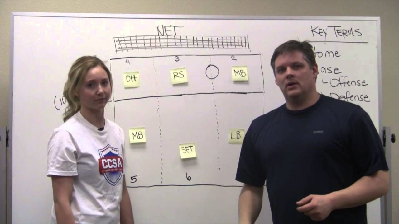 Explaining The 6 2 Rotation 2 Serving Volleyball Drills Youth Volleyball Volleyball Skills