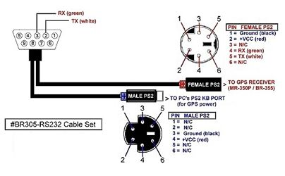 Old macs to rs232c | Handyman Diagrams