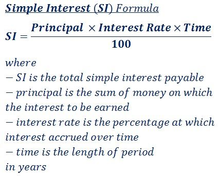 Formula To Calculate Simple Interest Si Payable  Return On