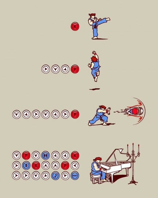 Street Fighter Special Moves Heheh Street Fighter Geek Culture