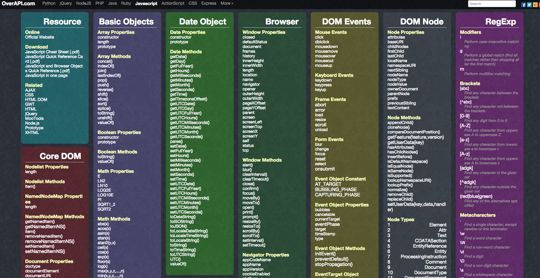 12+ 29 Must Have Cheat Sheets for Web Designers