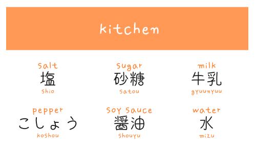 Kitchen Japanese words arghlblargh!