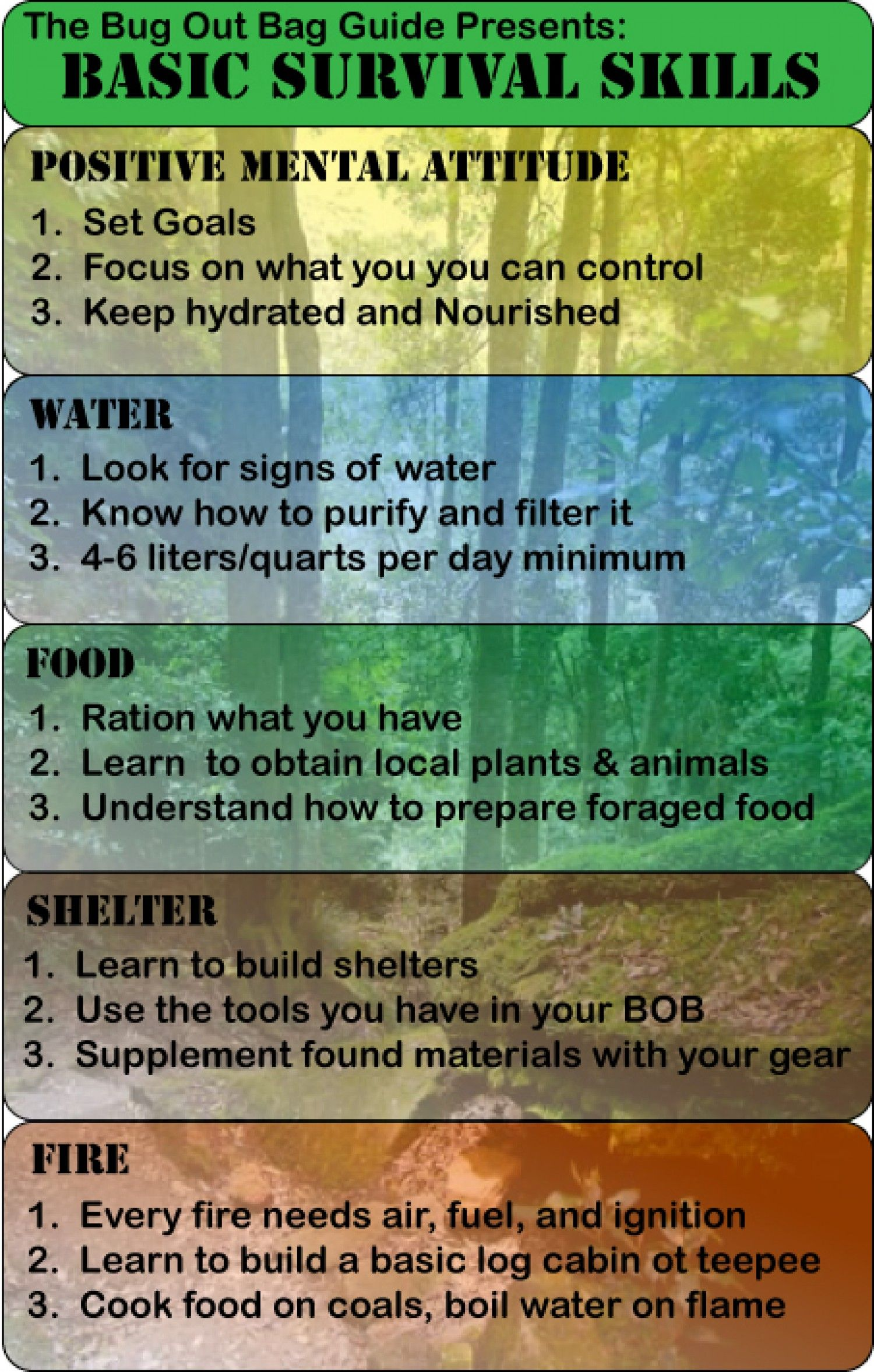 Bug Out Bag Essentials – Survival Tactics and Gear YOU Need to Survive Welcome To The Bug Out Bag Guide! http://www.thebugoutbagguide.com/
