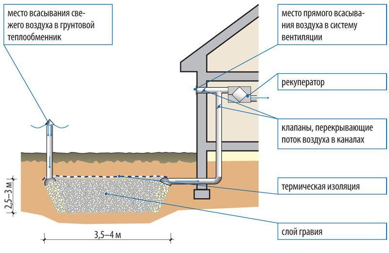 Теплообменник для грунтовой воды Паяный теплообменник KAORI A030 (осушитель воздуха) Абакан